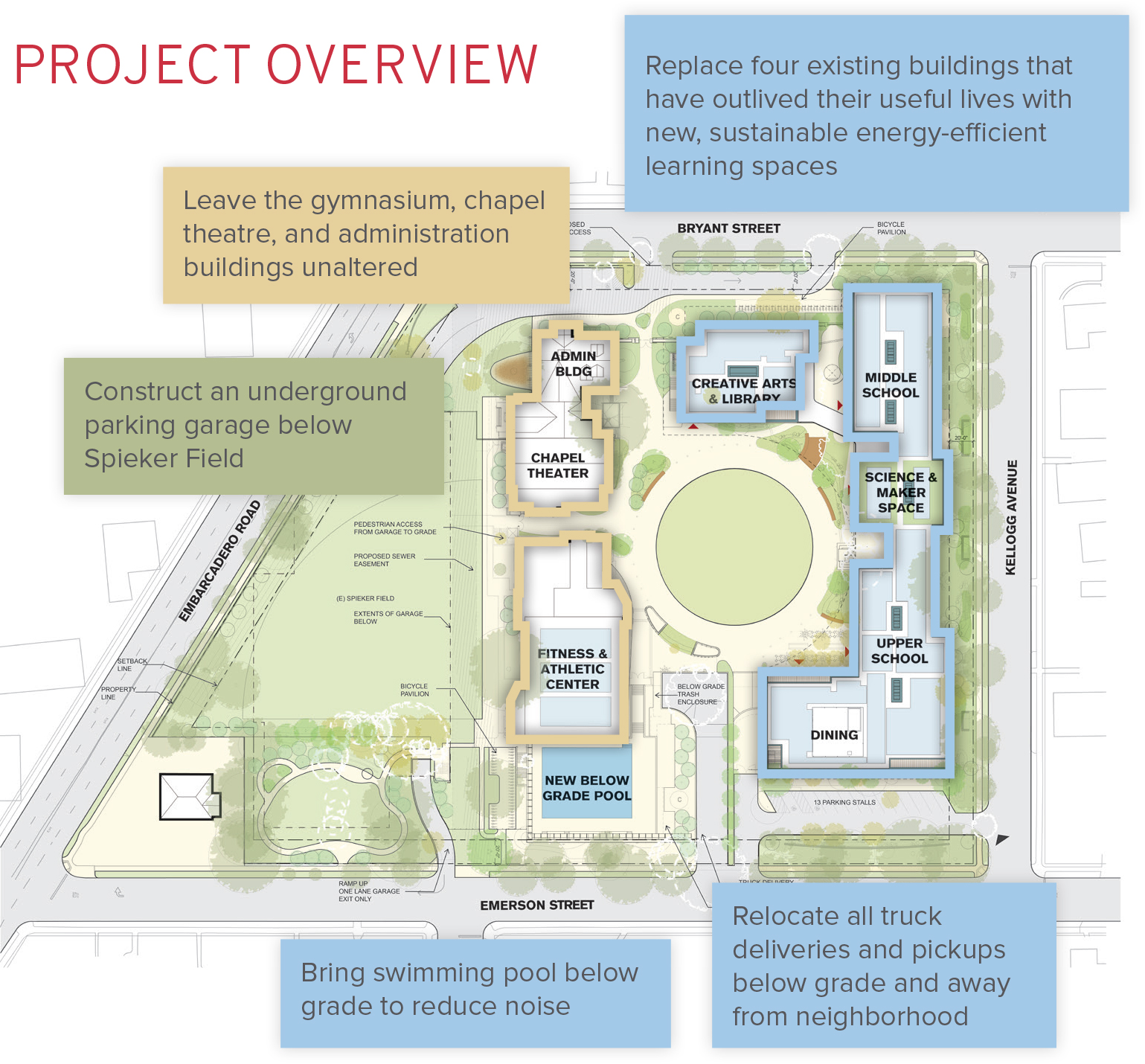 Campus map describing Master Plan main aspects and reasoning